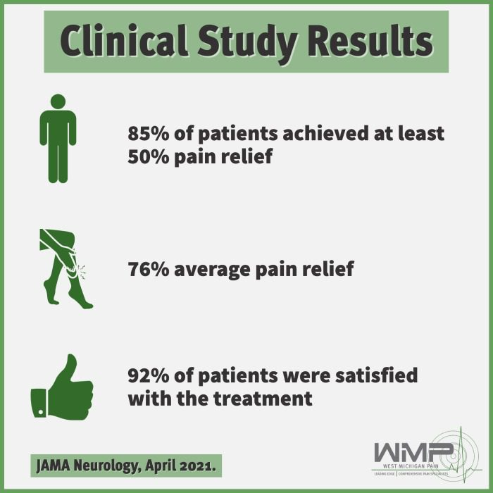 Spinal Cord Stimulation for Painful Diabetic Neuropathy Study