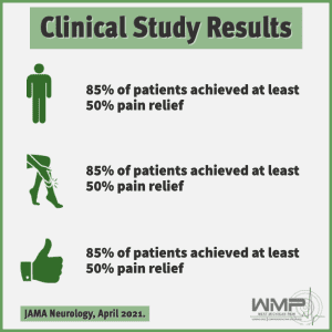 Spinal Cord Stimulation for Painful Diabetic Neuropathy
